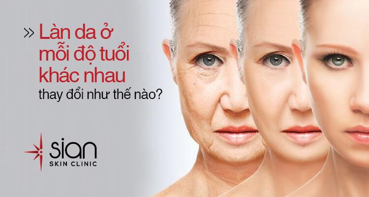 quá trình lão hóa ở mỗi độ tuổi khác nhau